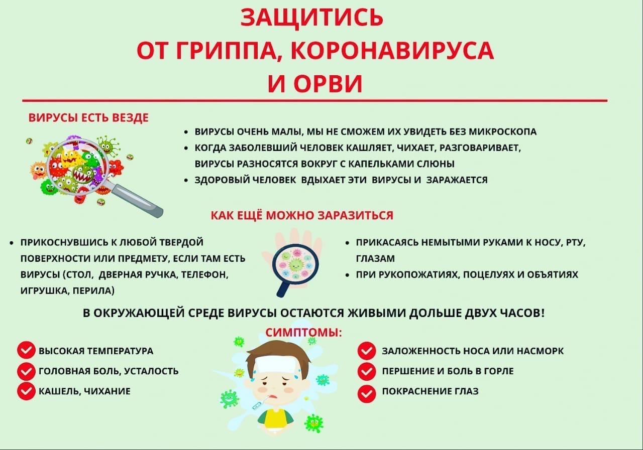 Новости Роспотребнадзора Окинский район